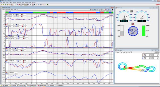 Sample AiM lap data